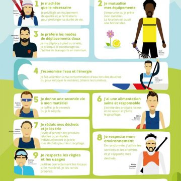 Affiche Affiche 10 gestes éco-responsables